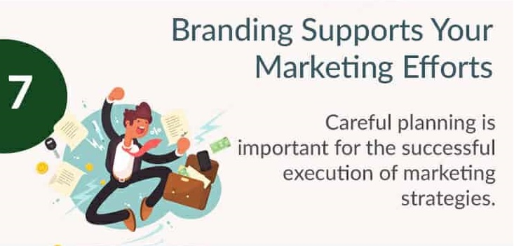 Branding Supports Your Marketing Efforts