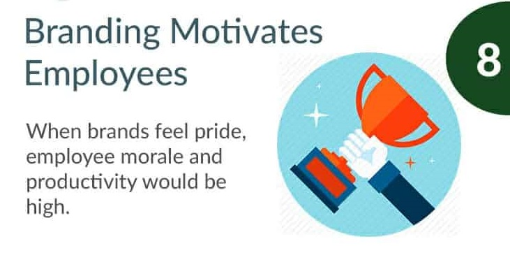 Branding Motivates Employees