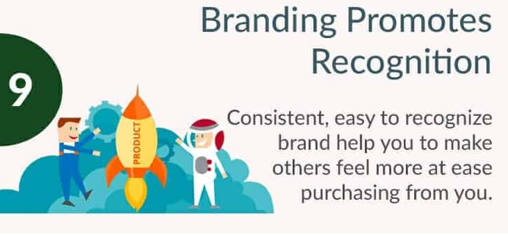 Branding Promotes Recognition