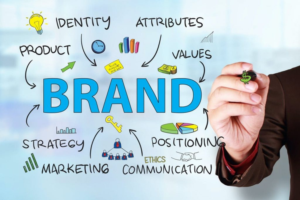 Simple Steps to Create a Unique Brand